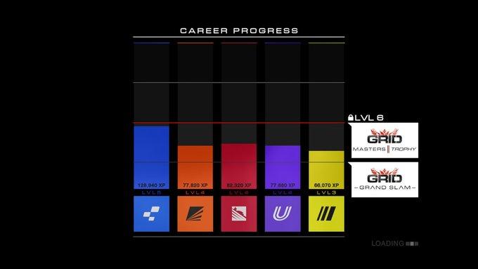 GRID Autosport nintendo switch carriera progressi