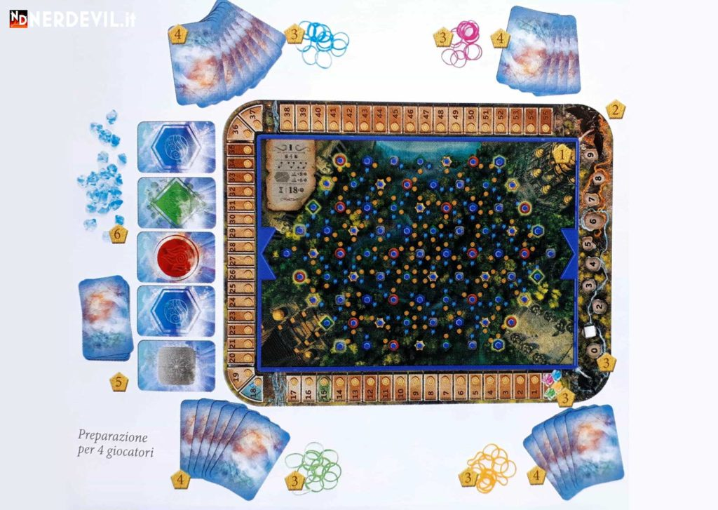 elastium gioco setup 4 giocatori